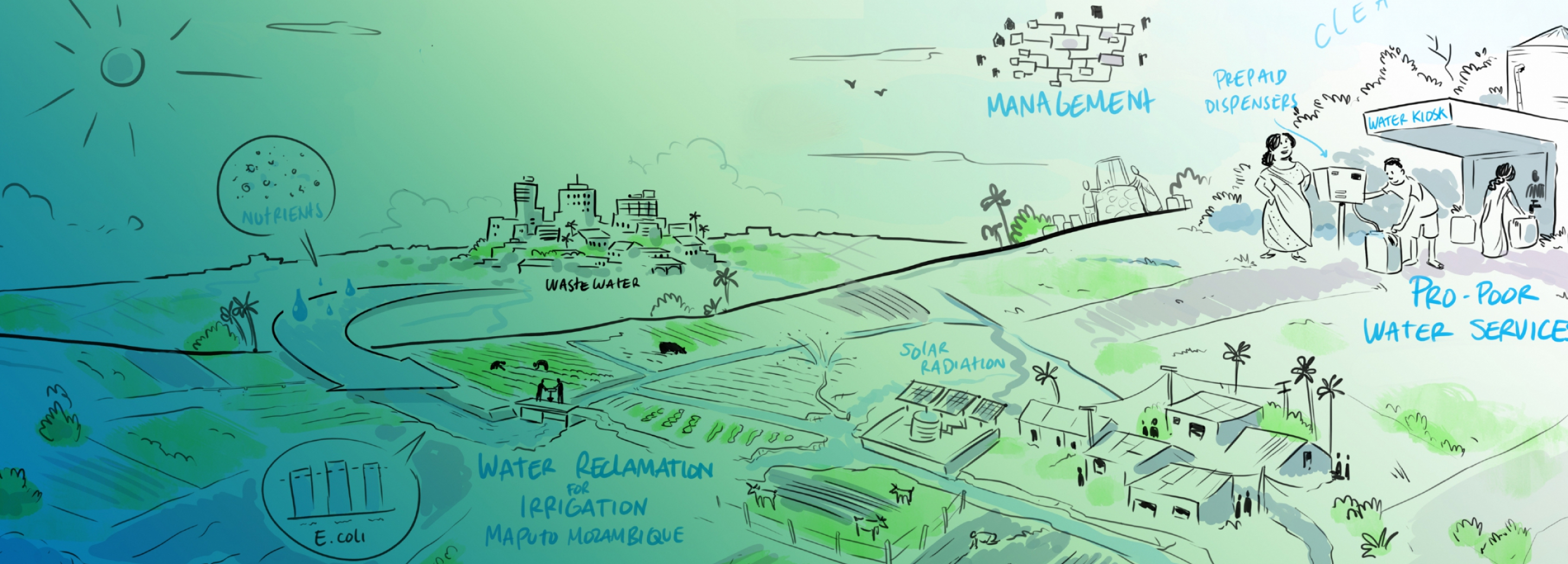 TU Delft - Visualising for Global Drinking Water