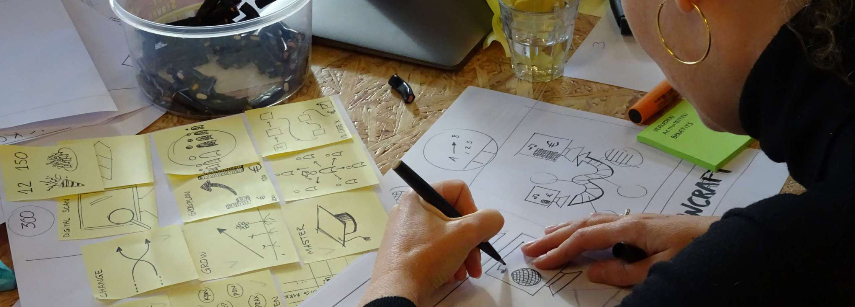 Online Visual Thinking Training
